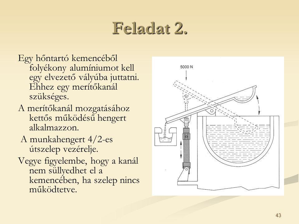 43 Feladat 2. Egy hőntartó kemencéből folyékony alumíniumot kell egy elvezető vályúba juttatni. Ehhez egy merítőkanál szükséges. A merítőkanál mozgatá