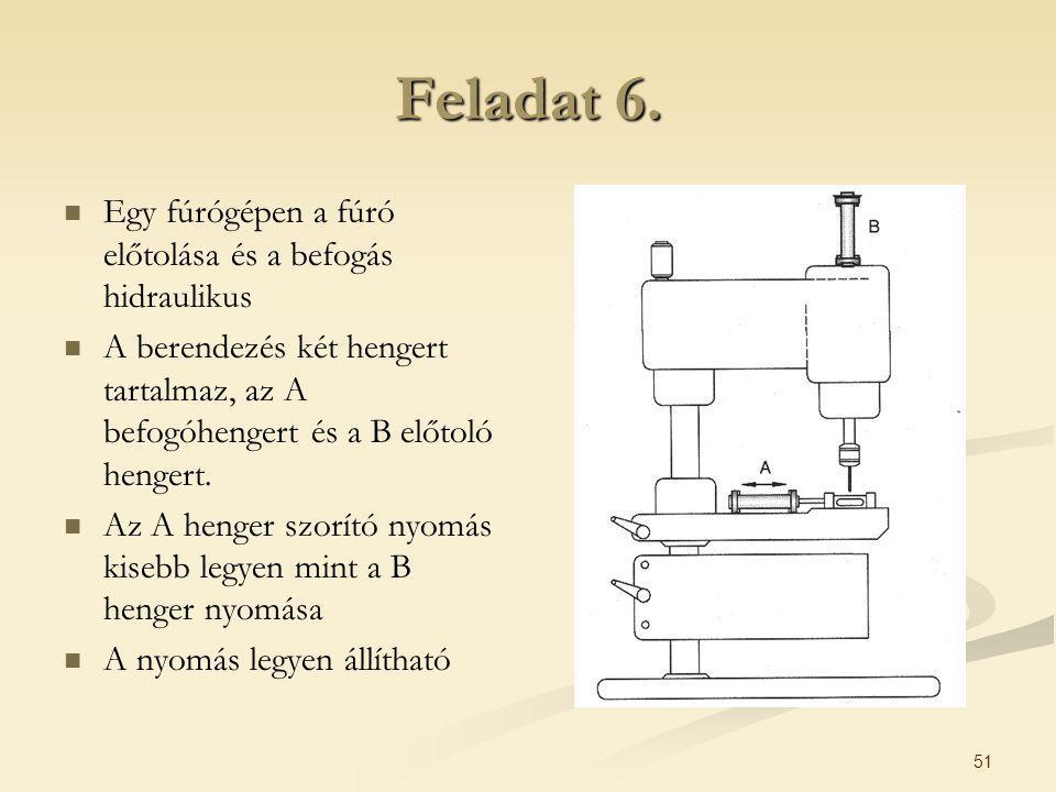51 Feladat 6. Egy fúrógépen a fúró előtolása és a befogás hidraulikus A berendezés két hengert tartalmaz, az A befogóhengert és a B előtoló hengert. A