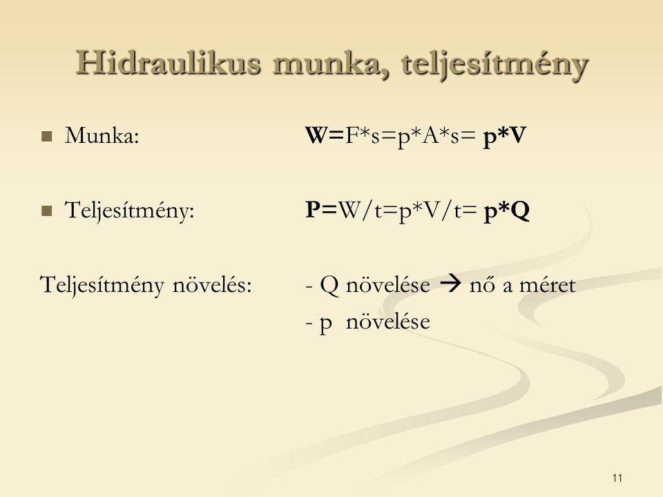 11 Hidraulikus munka, teljesítmény Munka: W=F*s=p*A*s= p*V Teljesítmény: P=W/t=p*V/t= p*Q Teljesítmény növelés:- Q növelése  nő a méret - p növelése