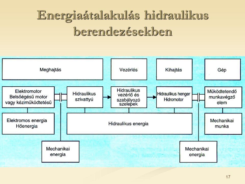 17 Energiaátalakulás hidraulikus berendezésekben