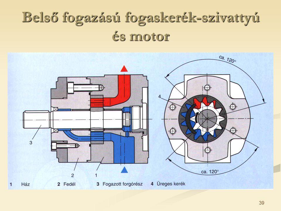 39 Belső fogazású fogaskerék-szivattyú és motor