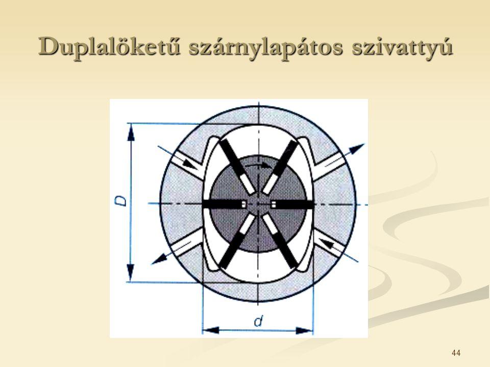 44 Duplalöketű szárnylapátos szivattyú