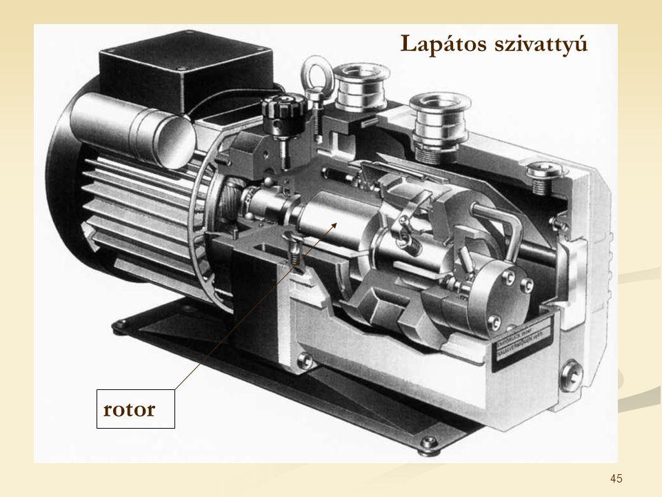 45 Lapátos szivattyú rotor