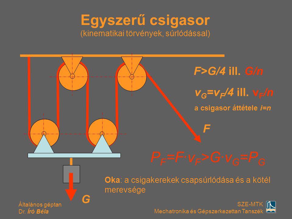 Általános géptan Dr. Író Béla SZE-MTK Mechatronika és Gépszerkezettan Tanszék F G F>G/4 ill. G/n v G =v F /4 ill. v F /n a csigasor áttétele i=n P F =