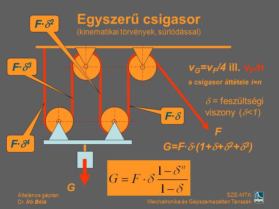 Általános géptan Dr. Író Béla SZE-MTK Mechatronika és Gépszerkezettan Tanszék F G v G =v F /4 ill. v F /n a csigasor áttétele i=n F·F· F·2F·2 F·3