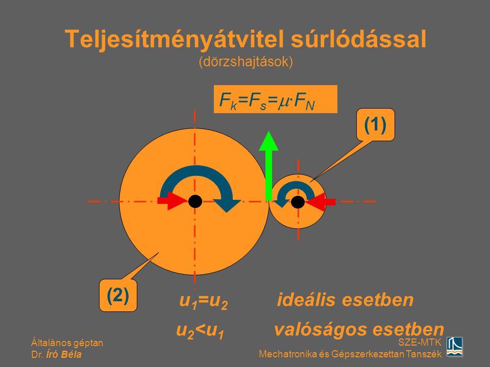 Általános géptan Dr.Író Béla SZE-MTK Mechatronika és Gépszerkezettan Tanszék F G v G =v F /4 ill.