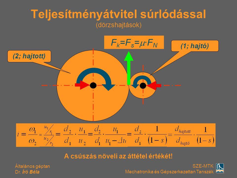 Általános géptan Dr. Író Béla SZE-MTK Mechatronika és Gépszerkezettan Tanszék Teljesítményátvitel súrlódással (dörzshajtások) (2; hajtott) (1; hajtó)