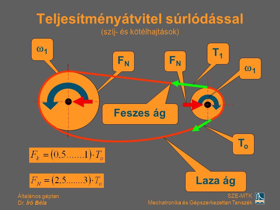 Általános géptan Dr. Író Béla SZE-MTK Mechatronika és Gépszerkezettan Tanszék Teljesítményátvitel súrlódással (szíj- és kötélhajtások) FNFN FNFN Laza