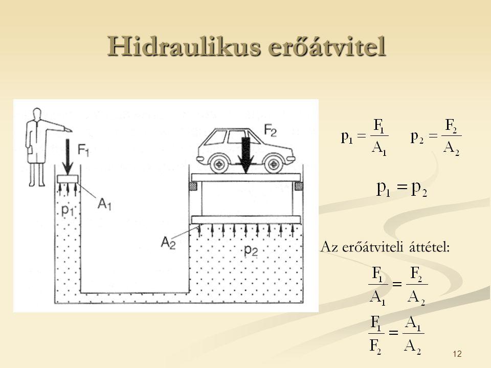 12 Hidraulikus erőátvitel Az erőátviteli áttétel: