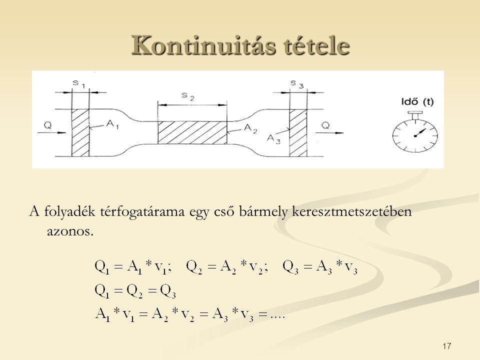 17 Kontinuitás tétele A folyadék térfogatárama egy cső bármely keresztmetszetében azonos.