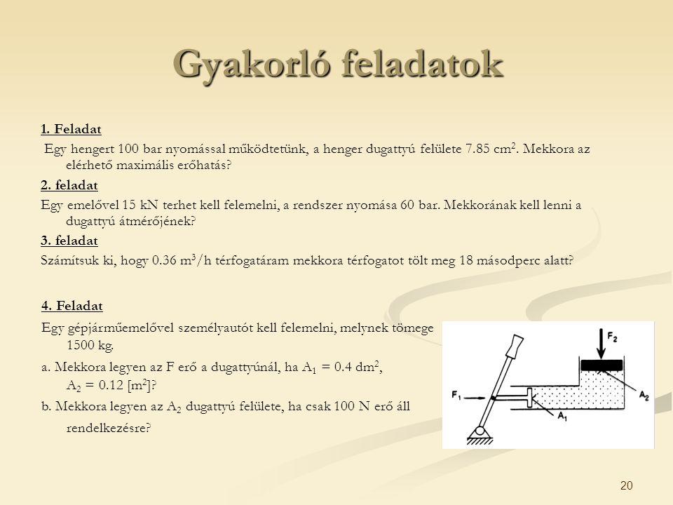20 Gyakorló feladatok 1. Feladat Egy hengert 100 bar nyomással működtetünk, a henger dugattyú felülete 7.85 cm 2. Mekkora az elérhető maximális erőhat