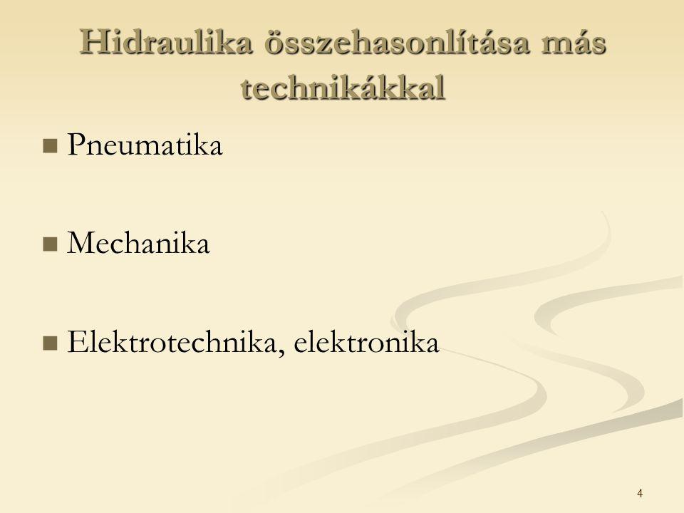 4 Hidraulika összehasonlítása más technikákkal Pneumatika Mechanika Elektrotechnika, elektronika