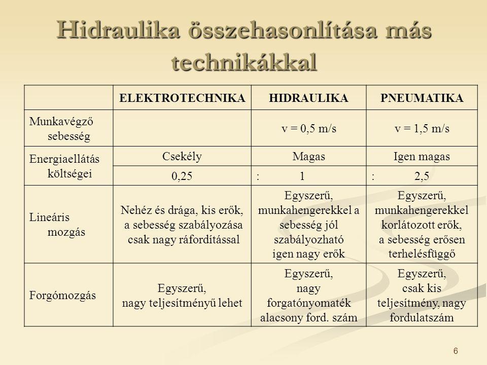 7 Hidraulika összehasonlítása más technikákkal ELEKTROTECHNIKAHIDRAULIKAPNEUMATIKA Pozicionálási pontosság  1  - nél is jobb A ráfordításoknak megfelelően  1  megvalósítható Terhelésváltozás nélkül ~0,1 mm Erők Nem terhelhető túl, a rákapcsolt mechanikus tagok miatt rossz hatásfok, igen nagy erők realizálhatók Túlterhelésbiztos, 600 bar –ig lehet- séges a rendszernyo- más, és igen nagy erők hozhatók létre: F  3000 kN Túlterhelésbiztos, az erőket a levegő nyomása és a hengerátmérő korlátozza: F  30 kN 6 bar – ig