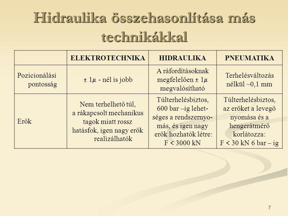 8 Hidraulika előnye, hátránya Előnyök: Kis elemek alkalmazásával nagy erők átvitele Megbízható pozicionálás Terhelésfüggetlen mozgás, mivel a folyadékok csak csekély mértékben összenyomhatók Sebességek egyszerűen beállíthatók Kedvező a hőelvezetés Hátrányok: A kifolyt olaj szennyezi a környezetet, tűz- és balesetveszélyes Szennyeződésre érzékeny Hőmérsékletérzékeny (viszkozitás) Kedvezőtlen hatásfok (csősúrlódás)
