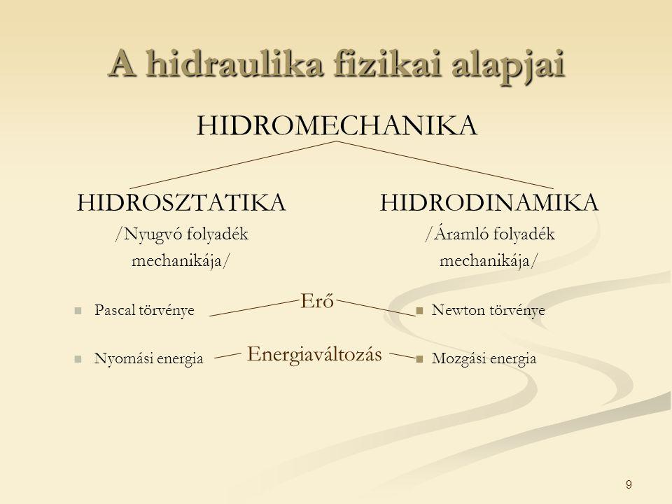 9 A hidraulika fizikai alapjai HIDROSZTATIKA /Nyugvó folyadék mechanikája/ Pascal törvénye Nyomási energia HIDRODINAMIKA /Áramló folyadék mechanikája/