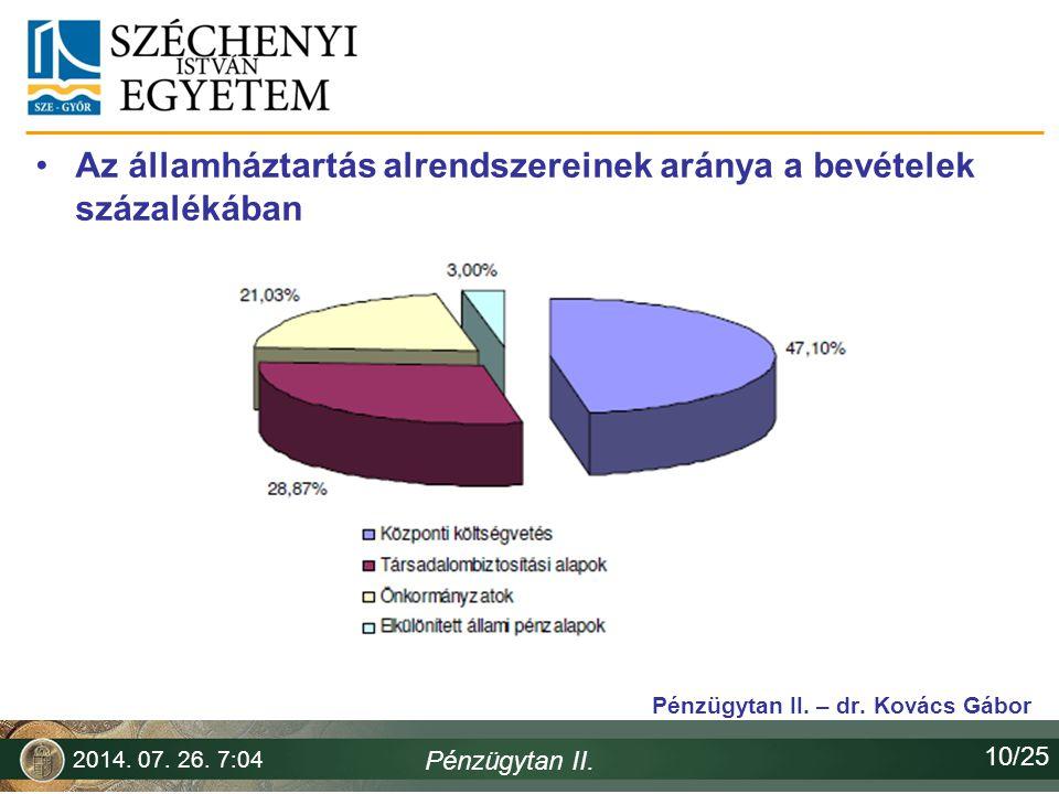 Az államháztartás alrendszereinek aránya a bevételek százalékában Pénzügytan II. – dr. Kovács Gábor 2014. 07. 26. 7:06 Pénzügytan II. 10/25
