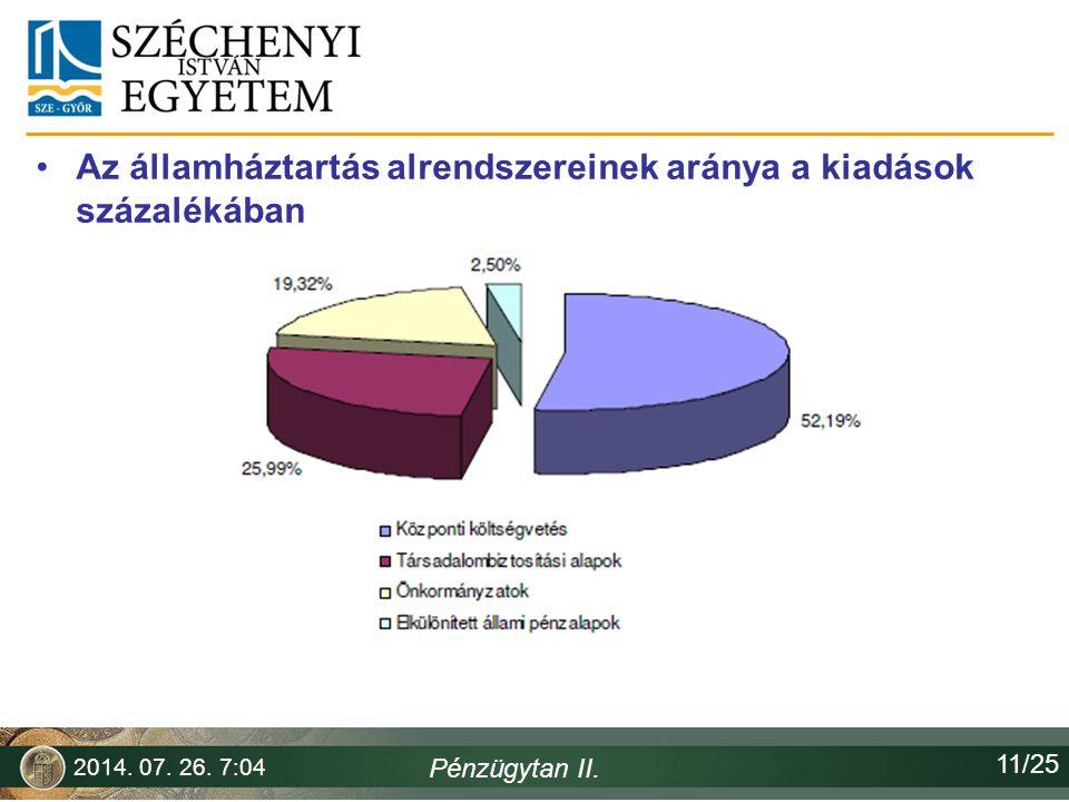 Az államháztartás alrendszereinek aránya a kiadások százalékában 2014. 07. 26. 7:06 Pénzügytan II. 11/25