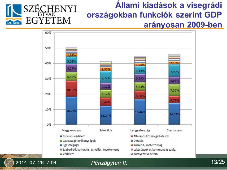 Állami kiadások a visegrádi országokban funkciók szerint GDP arányosan 2009-ben 2014. 07. 26. 7:06 Pénzügytan II. 13/25