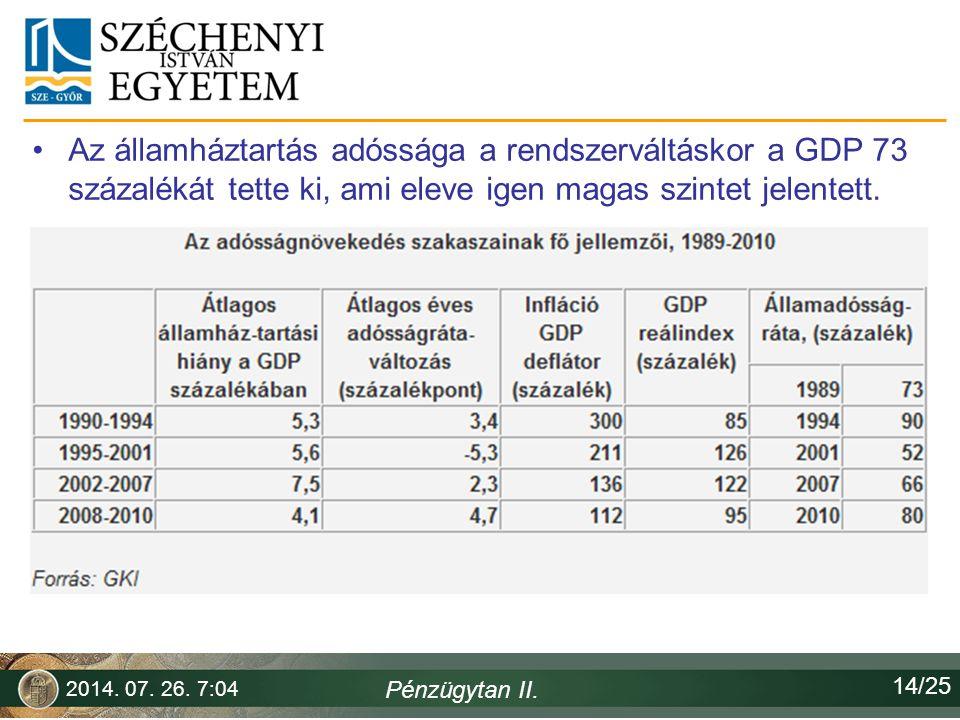 Az államháztartás adóssága a rendszerváltáskor a GDP 73 százalékát tette ki, ami eleve igen magas szintet jelentett. 2014. 07. 26. 7:06 Pénzügytan II.