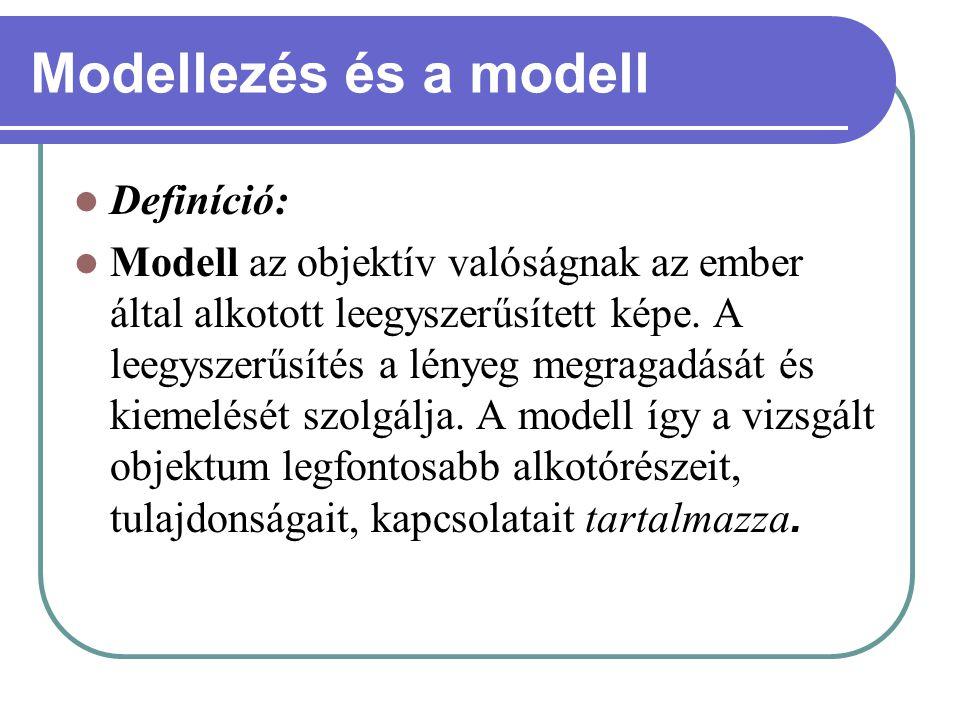 Modellezés és a modell Definíció: Modell az objektív valóságnak az ember által alkotott leegyszerűsített képe. A leegyszerűsítés a lényeg megragadását