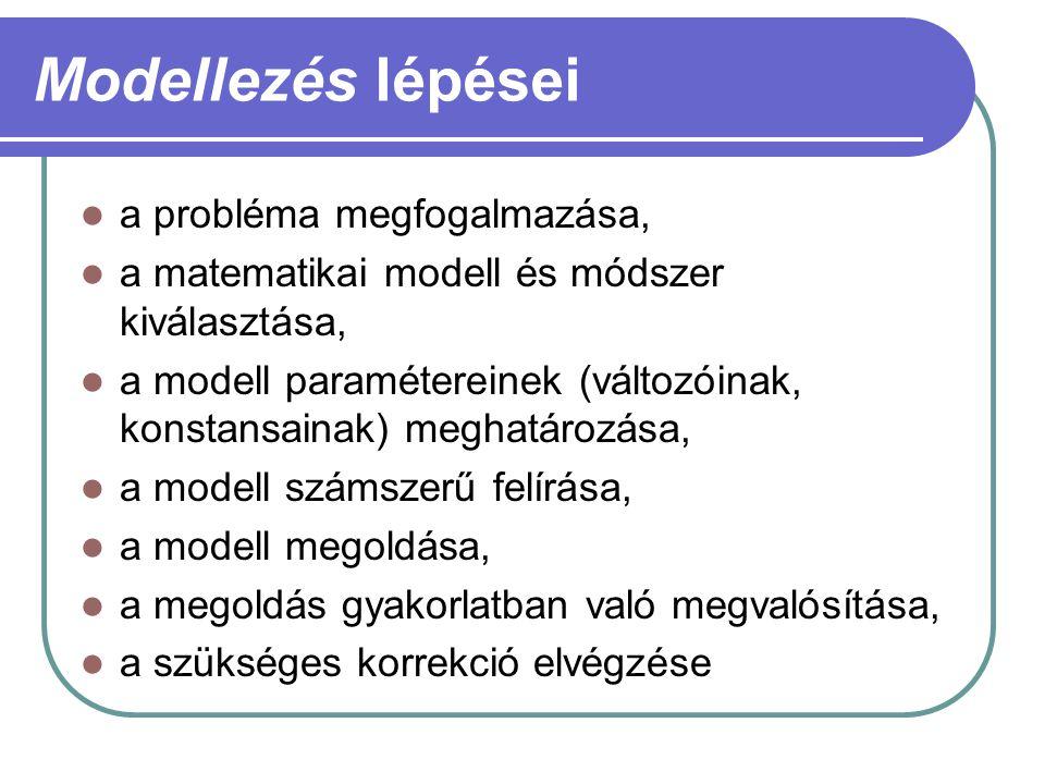 Modellezés lépései a probléma megfogalmazása, a matematikai modell és módszer kiválasztása, a modell paramétereinek (változóinak, konstansainak) megha