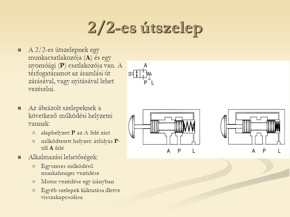 2/2-es útszelep A 2/2-es útszelepnek egy munkacsatlakozója (A) és egy nyomóági (P) csatlakozója van. A térfogatáramot az áramlási út zárásával, vagy n