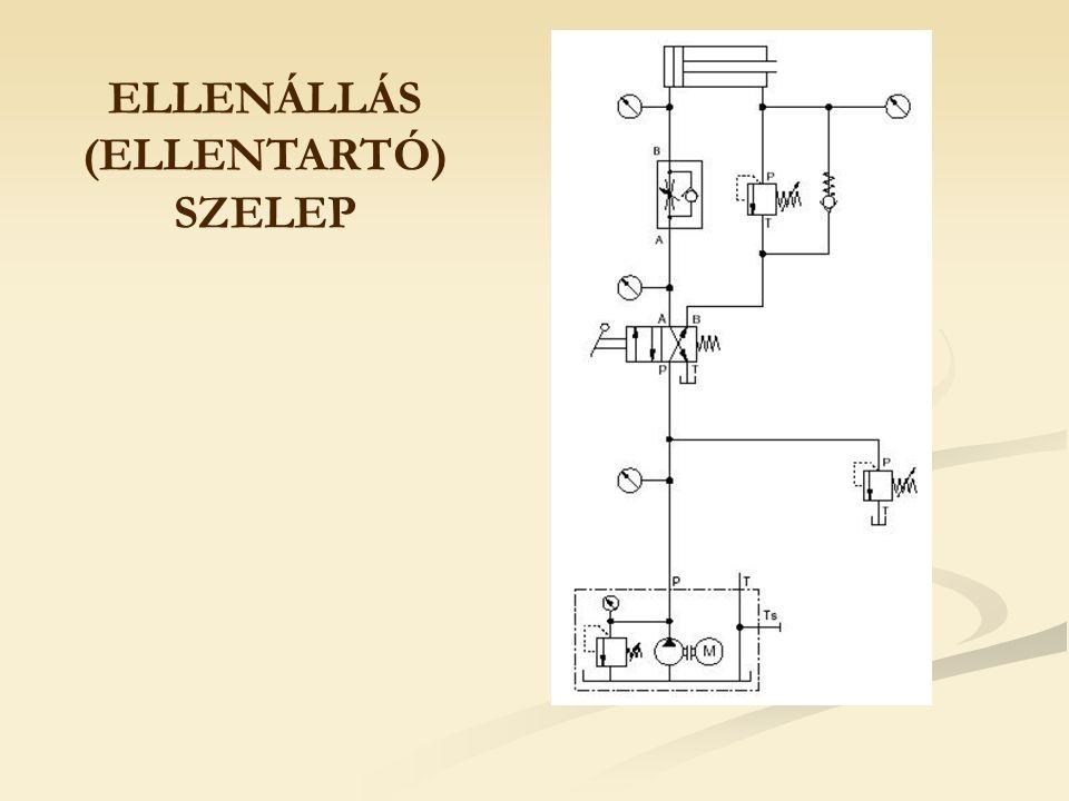 ELLENÁLLÁS (ELLENTARTÓ) SZELEP