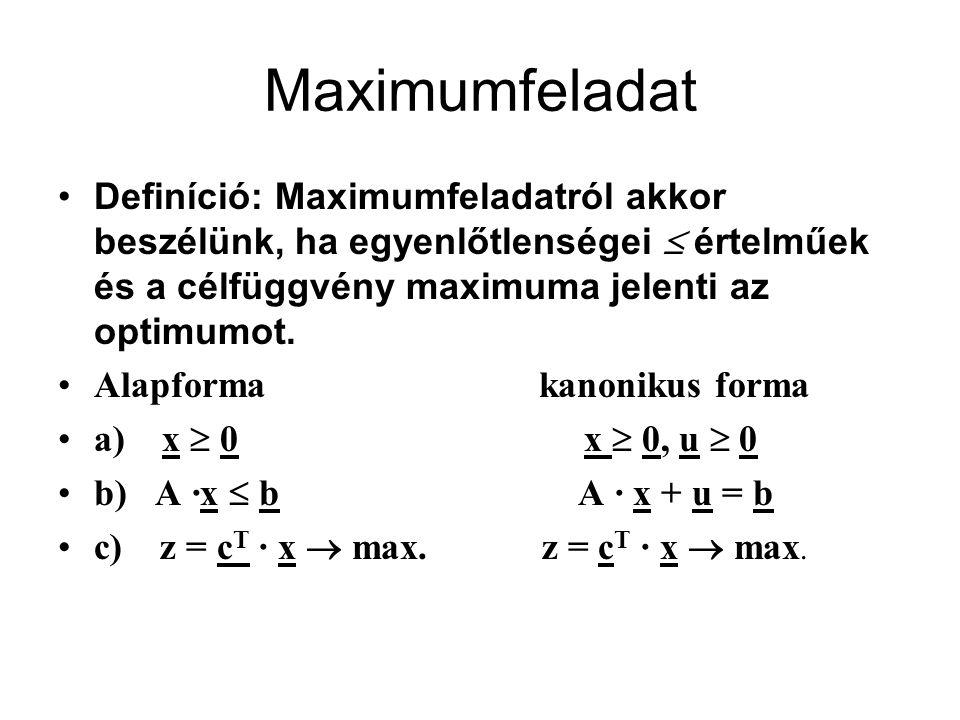 Normál maximumfeladat Definíció: Egy maximumfeladatot normálfeladatnak nevezzük akkor, ha b  0 feltétel is teljesül.