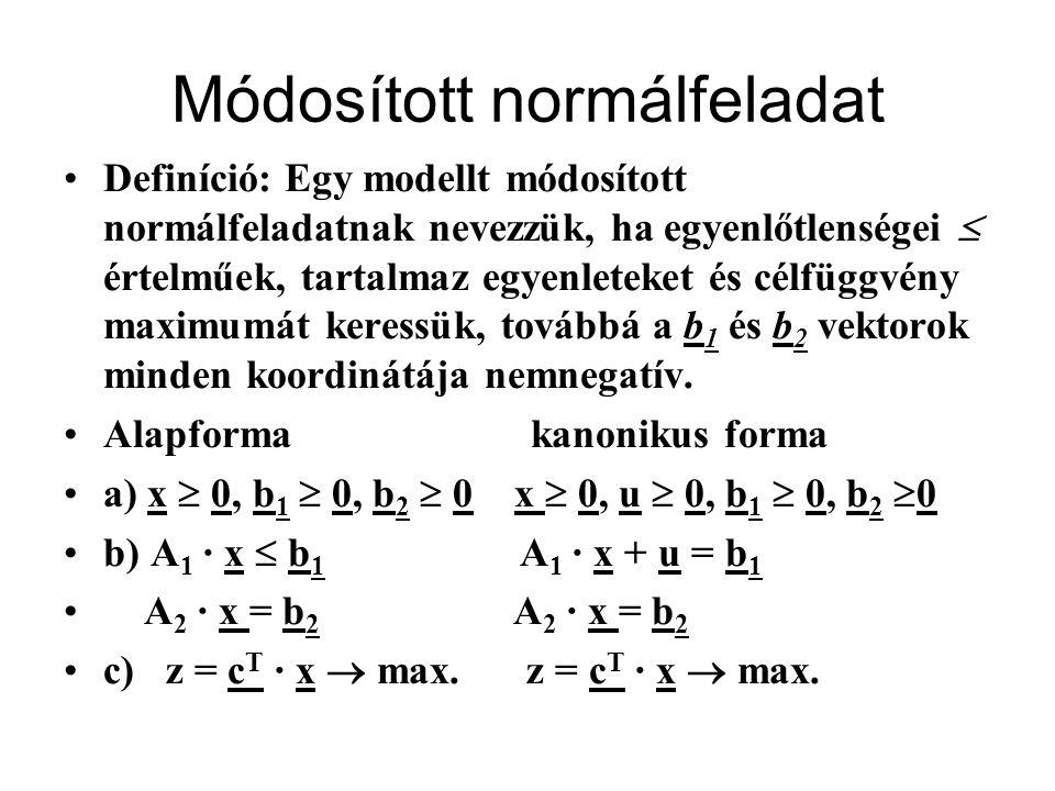 Általános feladat Definíció: Egy lineáris modellt általános feladatnak nevezünk, ha feltételei között a kapacitások (b) nemnegativitása mellett  relációk is szerepelnek és maximum a cél alapforma kanonikus forma a) x  0 x  0, u  0, v  0, b) A 1 · x  b 1, b 1  0 A 1 · x + u = b 1  0 A 2 · x = b 2  0 A 2 · x = b 2  0 A 3 · x  b 3  0 A 3 · x  v = b 3  0 c) z = c T · x  max.