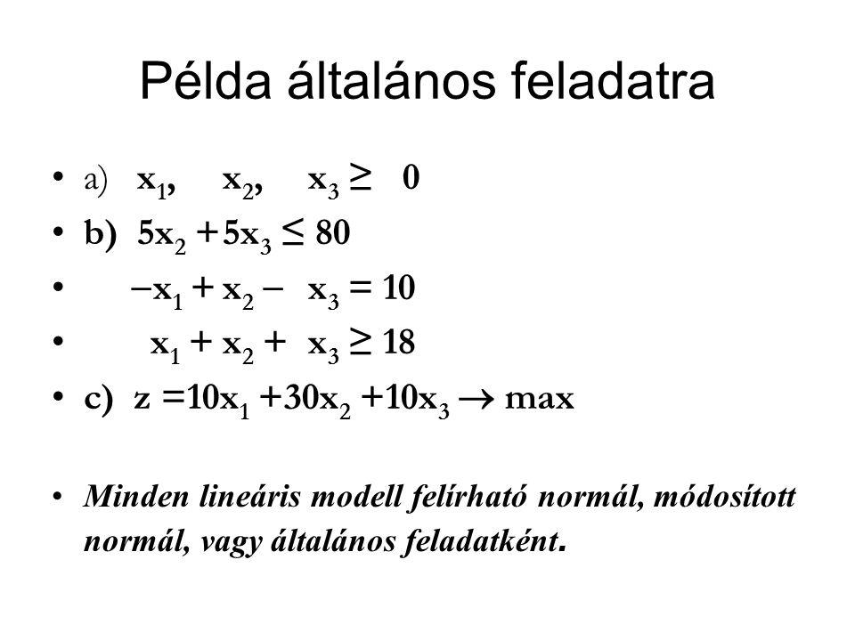 LP feladatok grafikus megoldása Egy optimális megoldás esete Nézzük a következő feladatot: a)x 1,x 2  0 b) x 1 + x 2  70 x 1  50 x 2  40 x 2  10 c) z = 2x 1 + x 2  maximum
