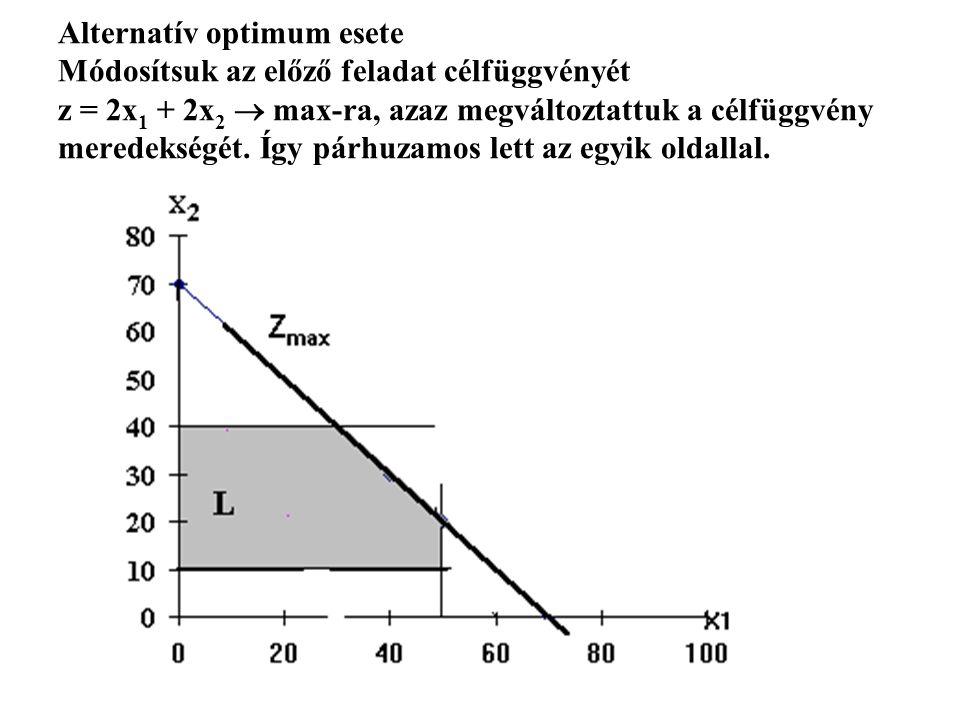 Célfüggvény nem korlátos A feltételeink legyenek a következők: a)x 1,x 2  0 b)2x 1 +x 2  60 x 2  20 x 1 −x 2  20 c) z = 3x 1 + 4x 2  max.