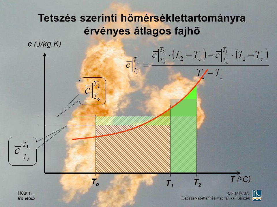 Hőtan I. Író Béla SZE-MTK-JÁI Gépszerkezettan és Mechanika Tanszék Tetszés szerinti hőmérséklettartományra érvényes átlagos fajhő c (J/kg.K) T2T2 ToTo