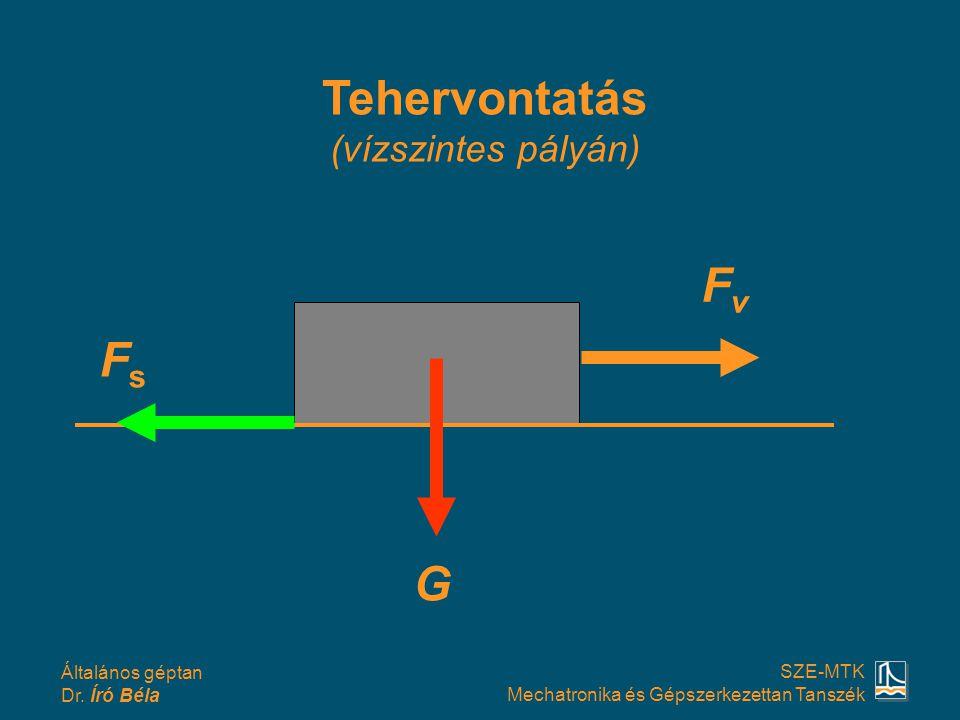 Általános géptan Dr. Író Béla SZE-MTK Mechatronika és Gépszerkezettan Tanszék Tehervontatás (vízszintes pályán) G FvFv FsFs
