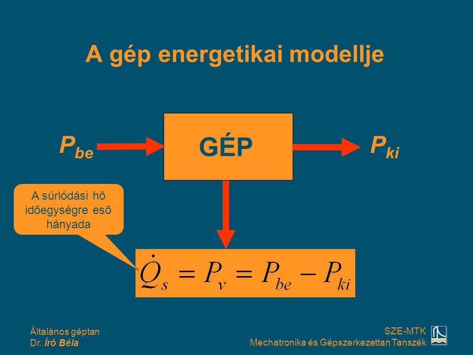 Általános géptan Dr. Író Béla SZE-MTK Mechatronika és Gépszerkezettan Tanszék A gép energetikai modellje P be P ki GÉP A súrlódási hő időegységre eső
