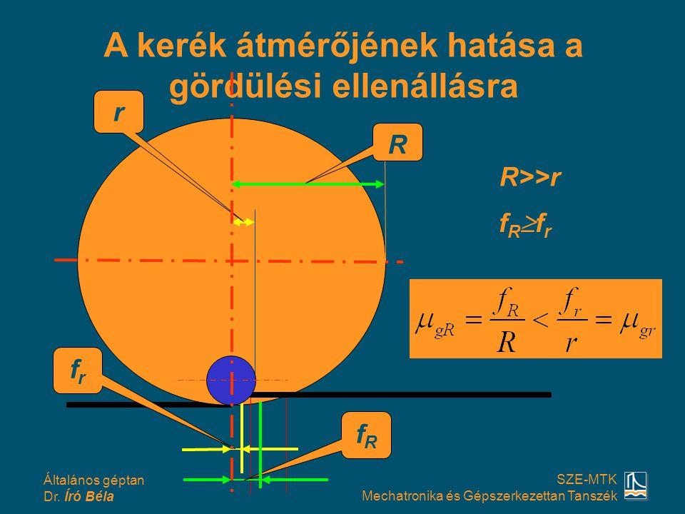 Általános géptan Dr. Író Béla SZE-MTK Mechatronika és Gépszerkezettan Tanszék R r fRfR frfr A kerék átmérőjének hatása a gördülési ellenállásra R>>r f