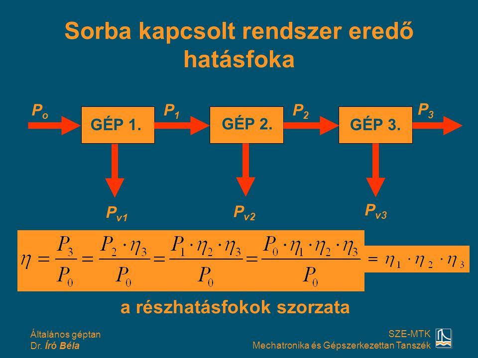 Általános géptan Dr. Író Béla SZE-MTK Mechatronika és Gépszerkezettan Tanszék Sorba kapcsolt rendszer eredő hatásfoka GÉP 1. GÉP 2. GÉP 3. PoPo P1P1 P