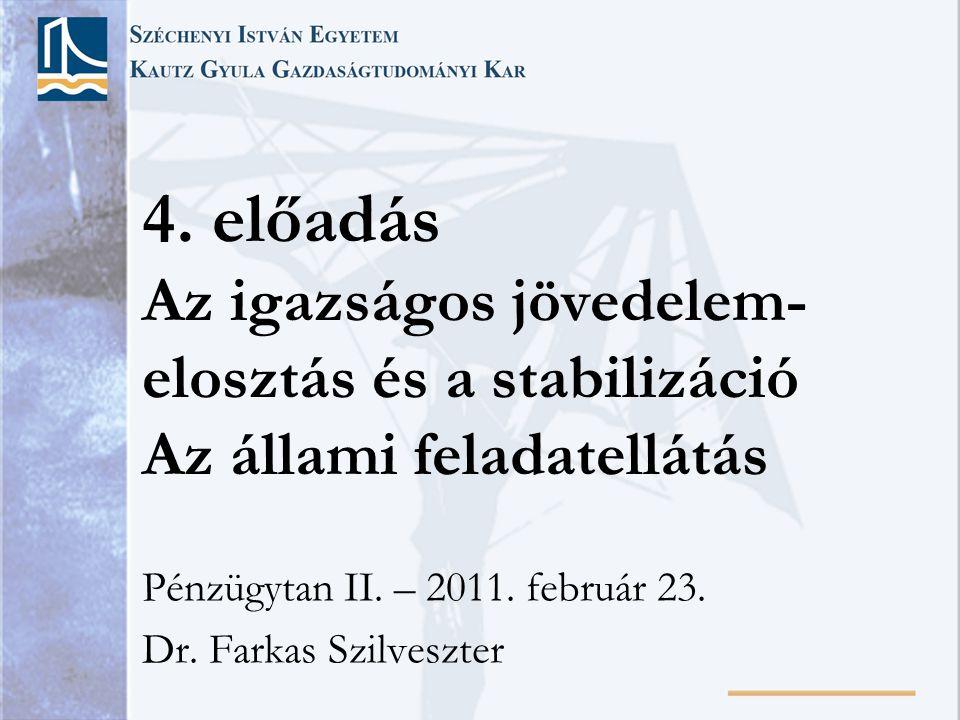 4. előadás Az igazságos jövedelem- elosztás és a stabilizáció Az állami feladatellátás Pénzügytan II. – 2011. február 23. Dr. Farkas Szilveszter