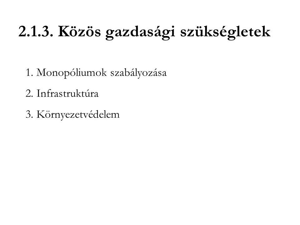 2.1.3.Közös gazdasági szükségletek 1. Monopóliumok szabályozása 2.