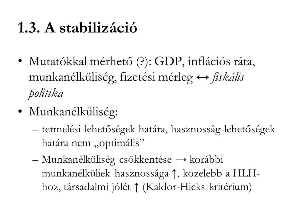 1.3. A stabilizáció Mutatókkal mérhető (?): GDP, inflációs ráta, munkanélküliség, fizetési mérleg ↔ fiskális politika Munkanélküliség: –termelési lehe