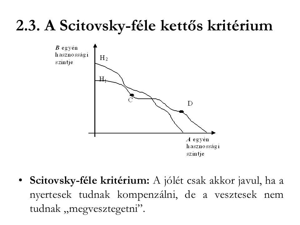 2.3. A Scitovsky-féle kettős kritérium Scitovsky-féle kritérium: A jólét csak akkor javul, ha a nyertesek tudnak kompenzálni, de a vesztesek nem tudna