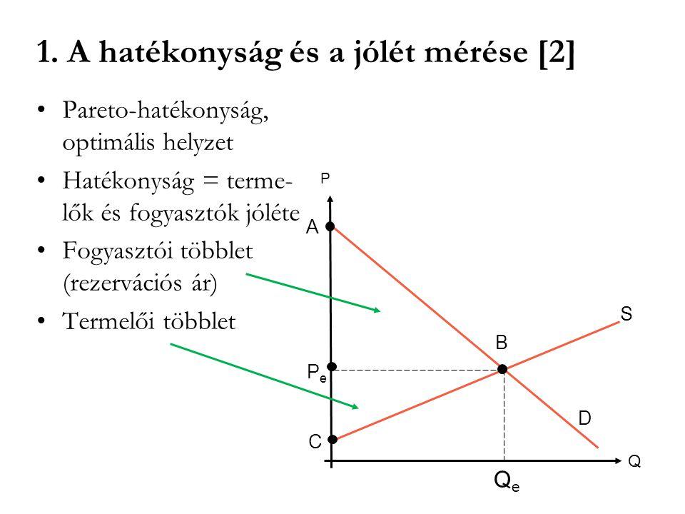 1. A hatékonyság és a jólét mérése [2] Pareto-hatékonyság, optimális helyzet Hatékonyság = terme- lők és fogyasztók jóléte Fogyasztói többlet (rezervá