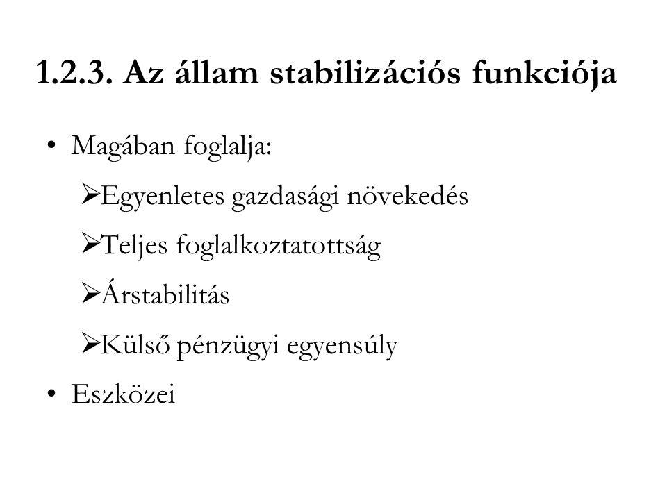1.2.3. Az állam stabilizációs funkciója Magában foglalja:  Egyenletes gazdasági növekedés  Teljes foglalkoztatottság  Árstabilitás  Külső pénzügyi