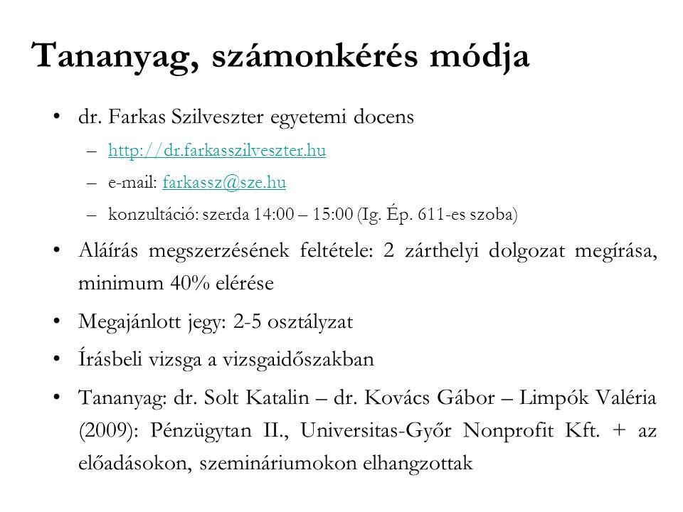 Tananyag, számonkérés módja dr. Farkas Szilveszter egyetemi docens –http://dr.farkasszilveszter.huhttp://dr.farkasszilveszter.hu –e-mail: farkassz@sze