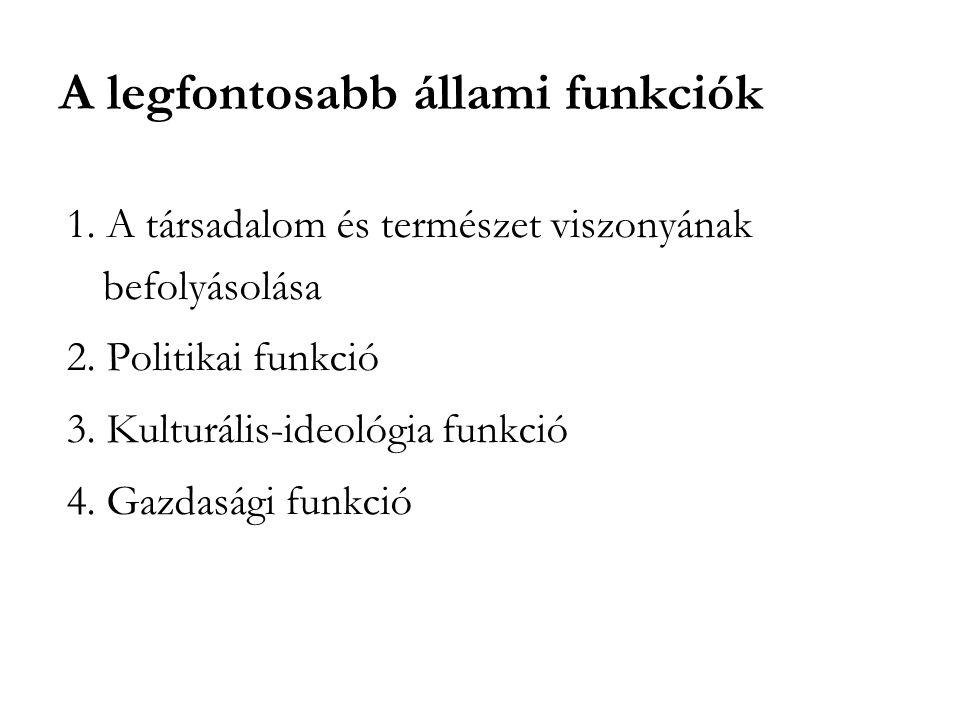 A legfontosabb állami funkciók 1. A társadalom és természet viszonyának befolyásolása 2. Politikai funkció 3. Kulturális-ideológia funkció 4. Gazdaság