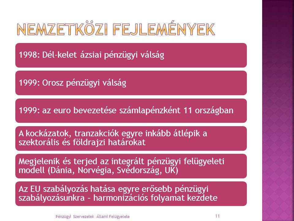 1998: Dél-kelet ázsiai pénzügyi válság1999: Orosz pénzügyi válság1999: az euro bevezetése számlapénzként 11 országban A kockázatok, tranzakciók egyre inkább átlépik a szektorális és földrajzi határokat Megjelenik és terjed az integrált pénzügyi felügyeleti modell (Dánia, Norvégia, Svédország, UK) Az EU szabályozás hatása egyre erősebb pénzügyi szabályozásunkra – harmonizációs folyamat kezdete Pénzügyi Szervezetek Állami Felügyelete 11