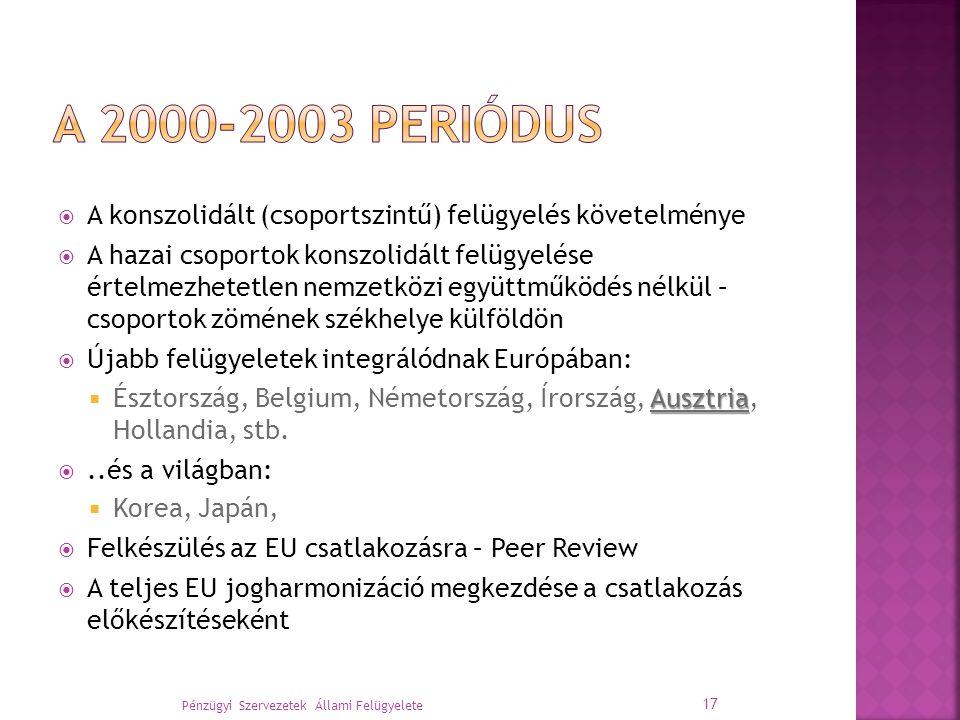 A konszolidált (csoportszintű) felügyelés követelménye  A hazai csoportok konszolidált felügyelése értelmezhetetlen nemzetközi együttműködés nélkül – csoportok zömének székhelye külföldön  Újabb felügyeletek integrálódnak Európában: Ausztria  Észtország, Belgium, Németország, Írország, Ausztria, Hollandia, stb.
