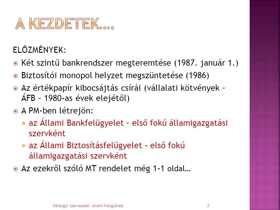 ELŐZMÉNYEK:  Két szintű bankrendszer megteremtése (1987.