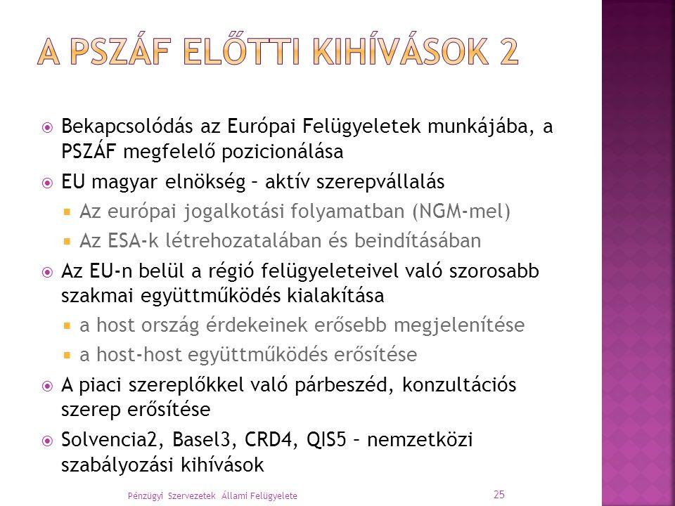  Bekapcsolódás az Európai Felügyeletek munkájába, a PSZÁF megfelelő pozicionálása  EU magyar elnökség – aktív szerepvállalás  Az európai jogalkotási folyamatban (NGM-mel)  Az ESA-k létrehozatalában és beindításában  Az EU-n belül a régió felügyeleteivel való szorosabb szakmai együttműködés kialakítása  a host ország érdekeinek erősebb megjelenítése  a host-host együttműködés erősítése  A piaci szereplőkkel való párbeszéd, konzultációs szerep erősítése  Solvencia2, Basel3, CRD4, QIS5 – nemzetközi szabályozási kihívások Pénzügyi Szervezetek Állami Felügyelete 25