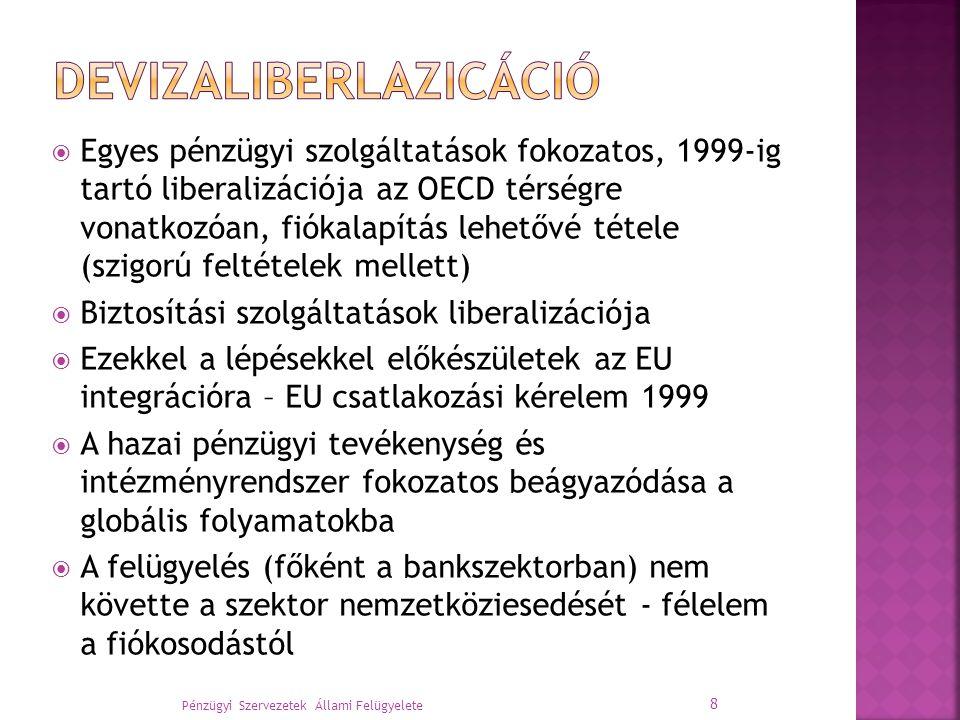  Egyes pénzügyi szolgáltatások fokozatos, 1999-ig tartó liberalizációja az OECD térségre vonatkozóan, fiókalapítás lehetővé tétele (szigorú feltételek mellett)  Biztosítási szolgáltatások liberalizációja  Ezekkel a lépésekkel előkészületek az EU integrációra – EU csatlakozási kérelem 1999  A hazai pénzügyi tevékenység és intézményrendszer fokozatos beágyazódása a globális folyamatokba  A felügyelés (főként a bankszektorban) nem követte a szektor nemzetköziesedését - félelem a fiókosodástól Pénzügyi Szervezetek Állami Felügyelete 8