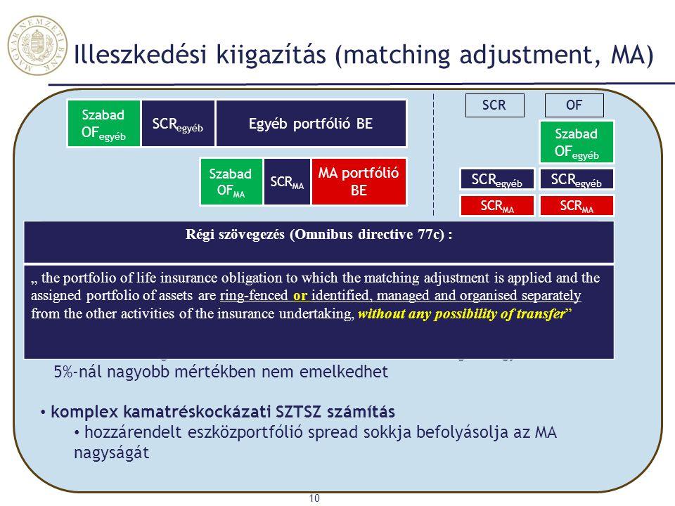 Illeszkedési kiigazítás (matching adjustment, MA) 10 gazdasági értelemben vett elkülönítés! nem szükséges az elkülönített alap (RFF) jogszabályi hátte
